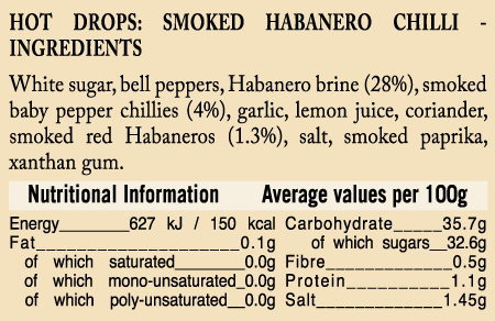 Ukuva iAfrica Smoked Habanero Hot Drops Sauce Ingredients and Nutritional information