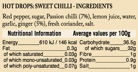Ukuva iAfrica Sweet Chilli Sauce Ingredients and Nutritional information